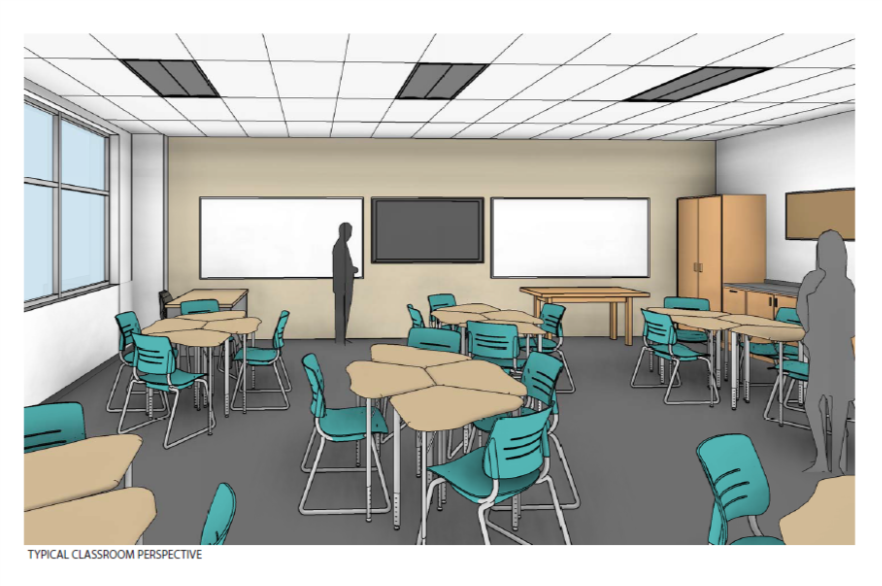 Rendering of a typical classroom with desks and chairs