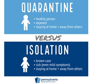 Isolation vs Quarantine